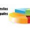 Los grupos municipales PP y Ciudadanos y los partidos IU y PSOE valoran los Presupuestos