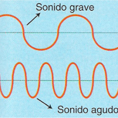 GFR de 59 años: ¿Los audífonos pueden ayudar a reducir el ruido de fondo?
